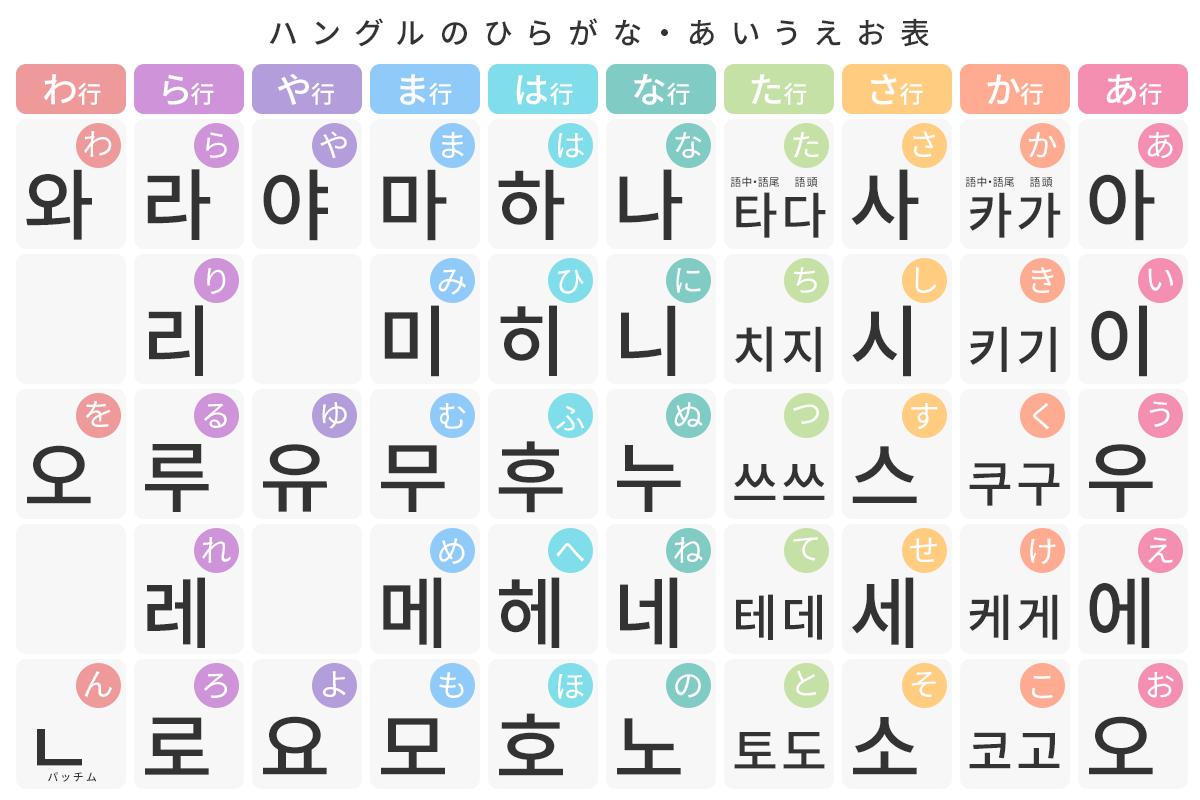 可愛い です 韓国 語 可愛い(かわいい)意味や響きのいろいろな外国語一覧