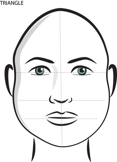 triangle shaped face A triangle shaped face has a wide