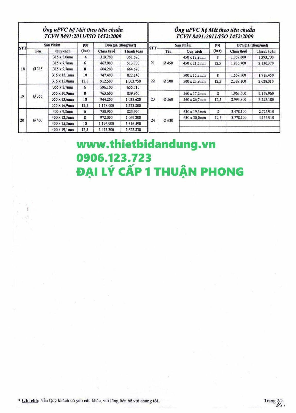 Bng Gi Ng Nha Pvc Bnh Minh Mi Nht 2017 T I L Cp 1 Thun Reed Switch Current Sensor Circuit Diagram Sensorcircuit Phong