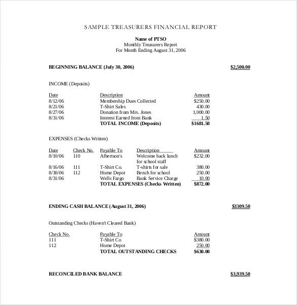 treasurer report template excel Treasurer Report Template - 10  Free Sample, Example, Format ...