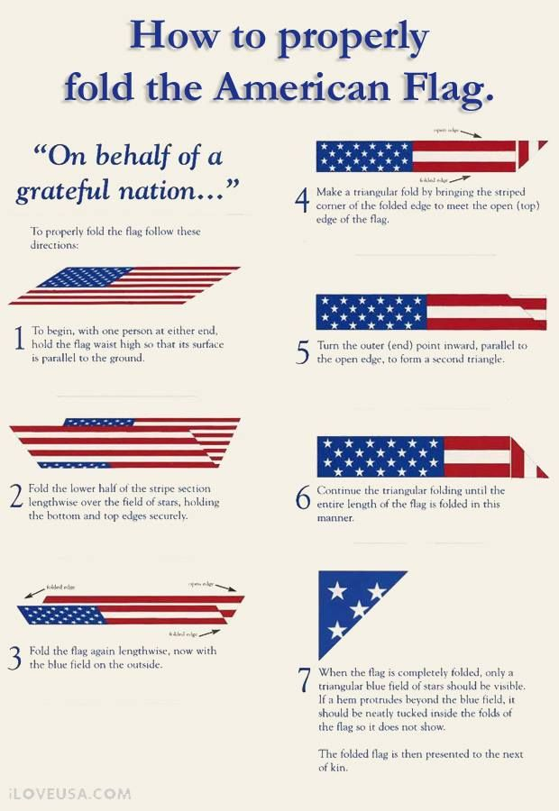Do You Know How To Properly Fold The American Flag Print And Or Share Flag American Flag American