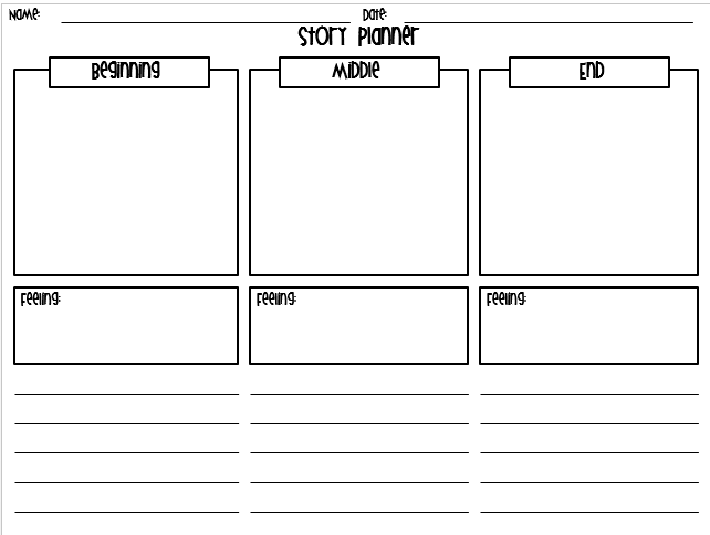 Bme Story Planner Visual Writing Prompts Teaching Writing Teaching Freebies