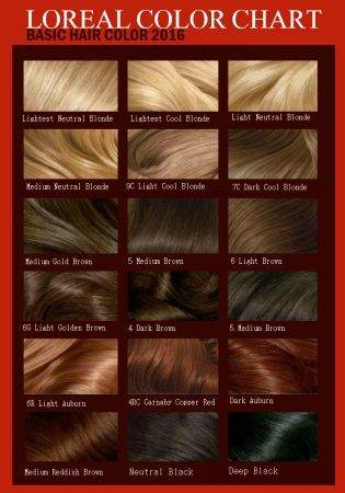 Loreal Hair Color Chart Loreal Hair Color Loreal Hair Color
