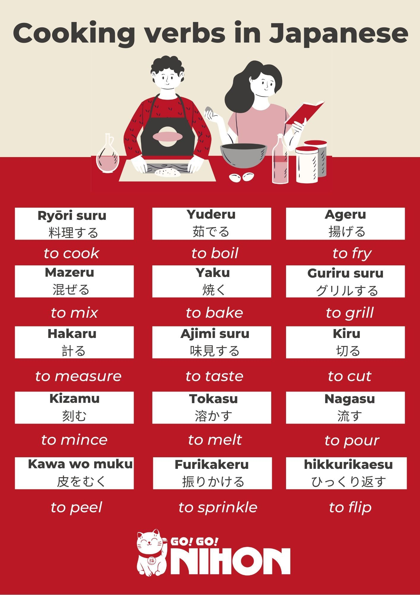 Cooking Verbs In Japanese In