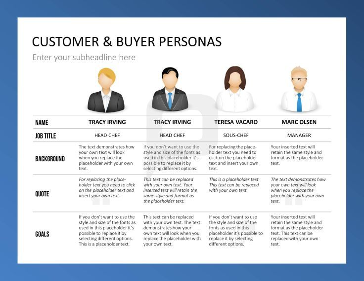 buyer personas describe the typical representative of your
