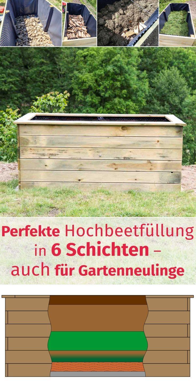 Perfekte Hochbeetfüllung in 6 Schichten - auch für Gartenneulinge #diyraisedgardenbeds