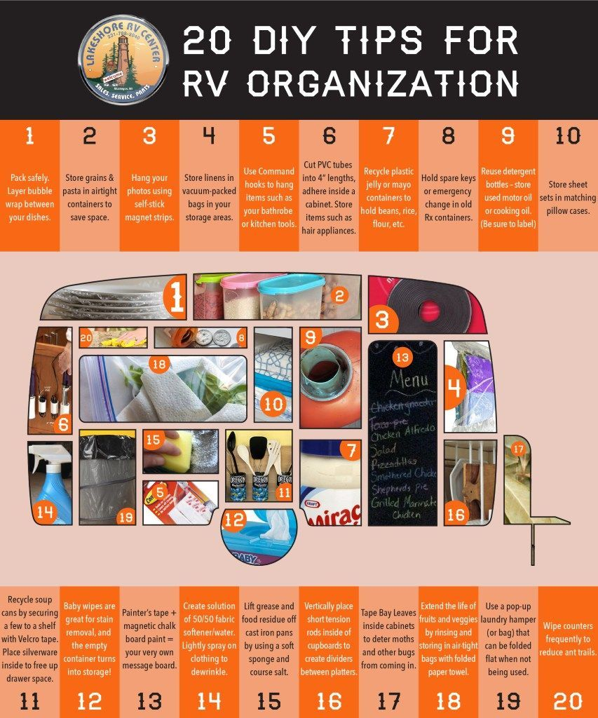 Lakeshore Rv S 20 Diy Tips For Rv Organization Rv Organization