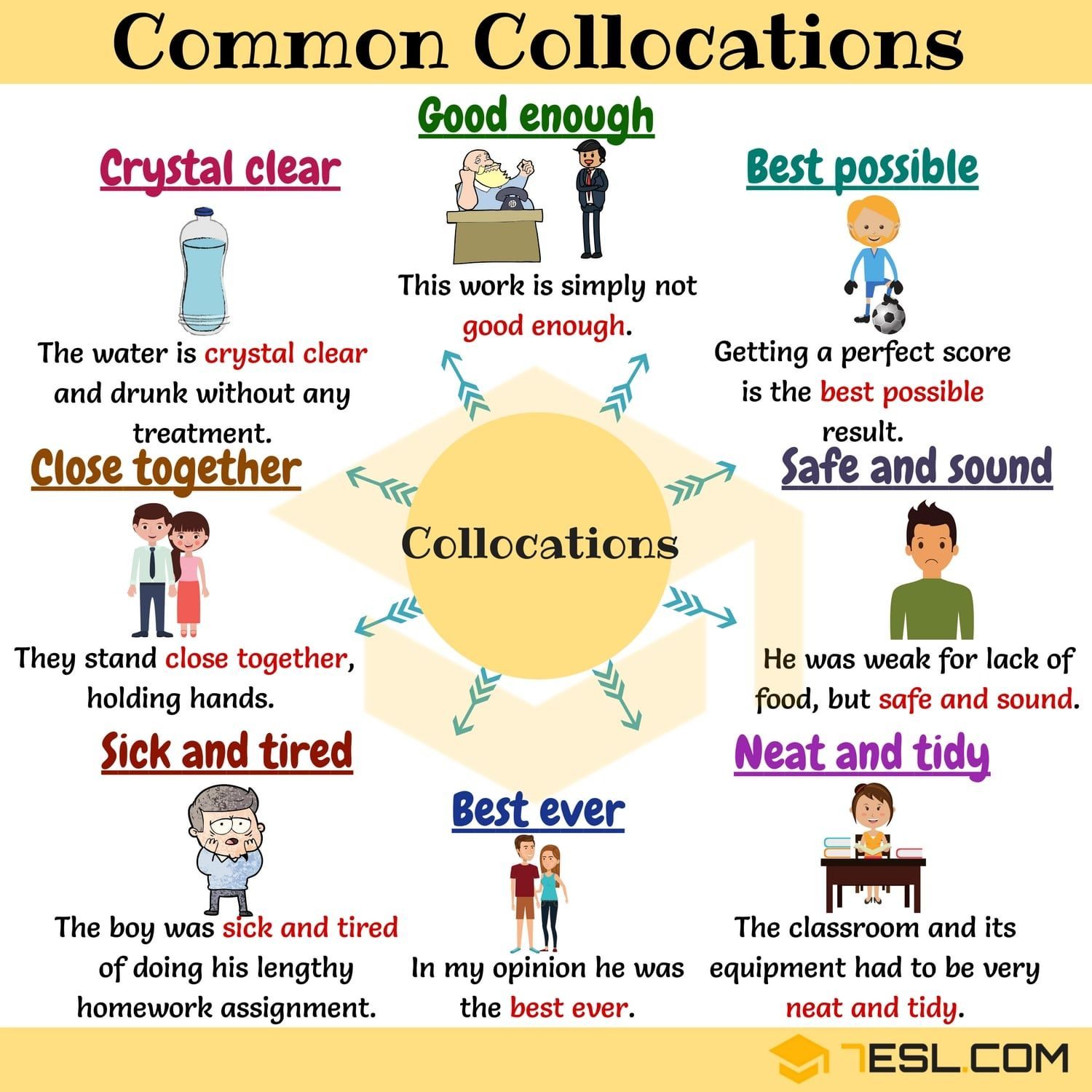 Useful Adjective Collocations With Adverb Noun