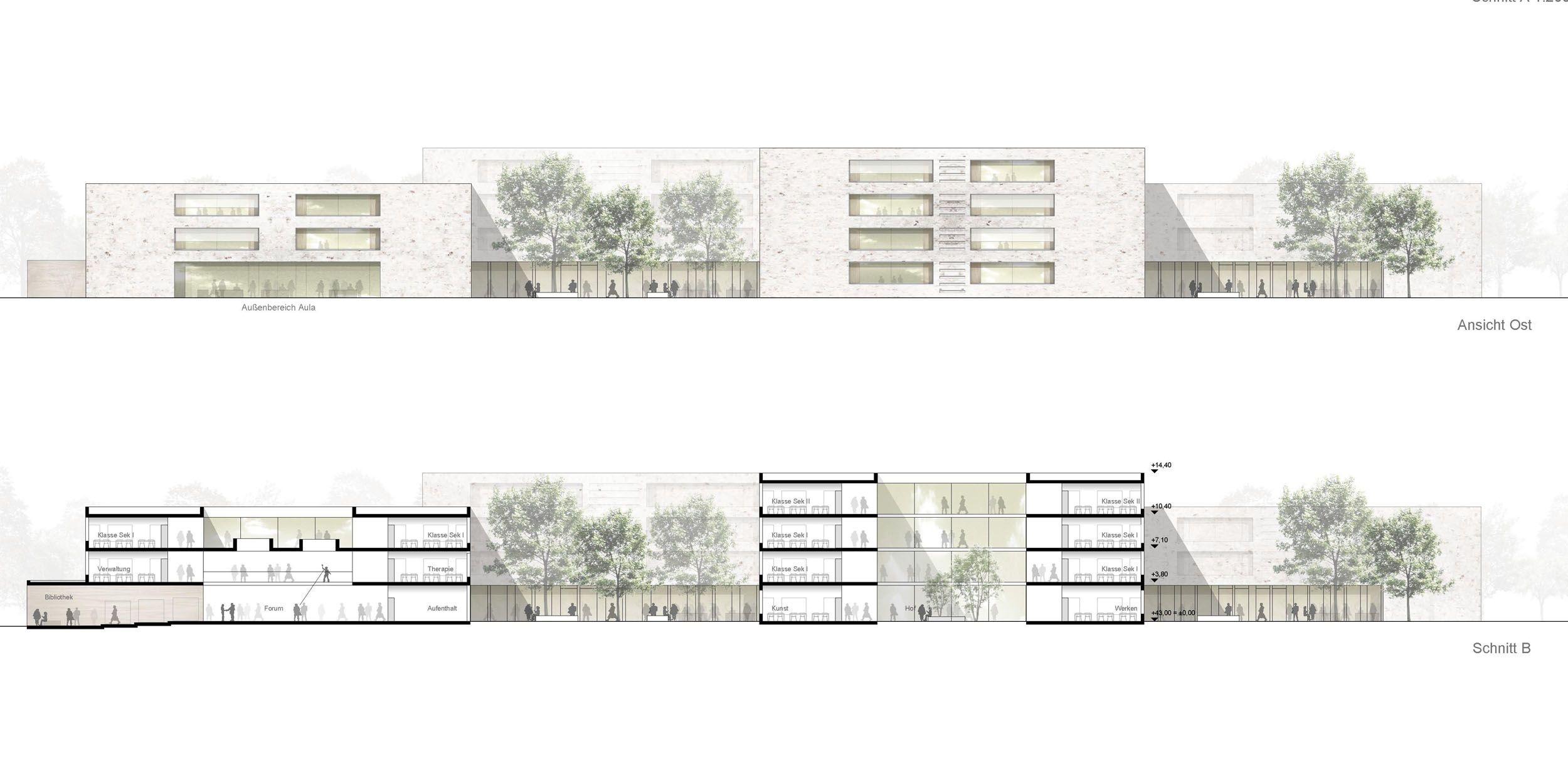 Ansicht ost und schnitt b sehw architektur inspiration architektur pinterest ansicht - Architektur ansicht ...