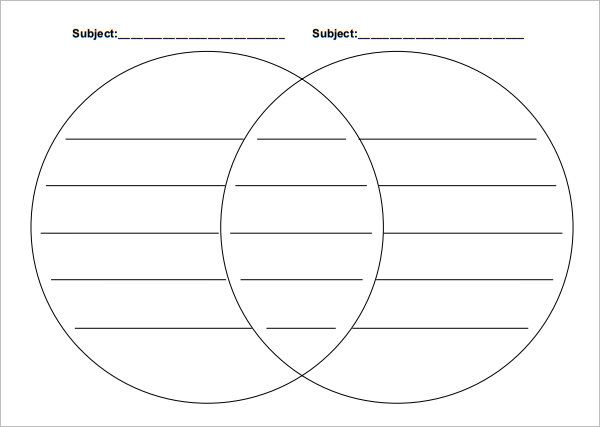 Image result for venn diagram template Teacher CCEA Pinterest - timeline sample in word