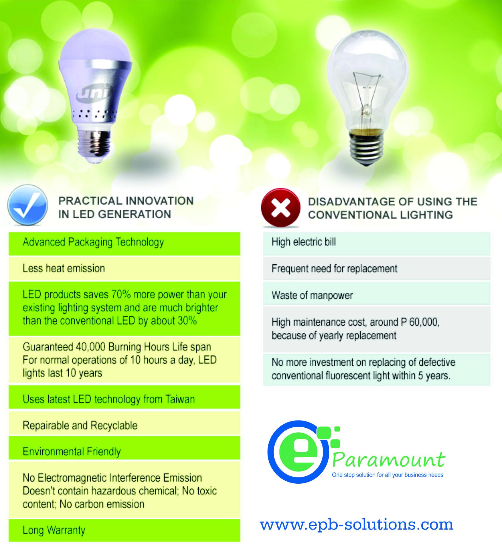 Led Lights Versus Incandescent Lights Which Would You Prefer Inbox Us For Details Of Led Lights Ledligh Led Light Bulb Incandescent Lights Led Tubes