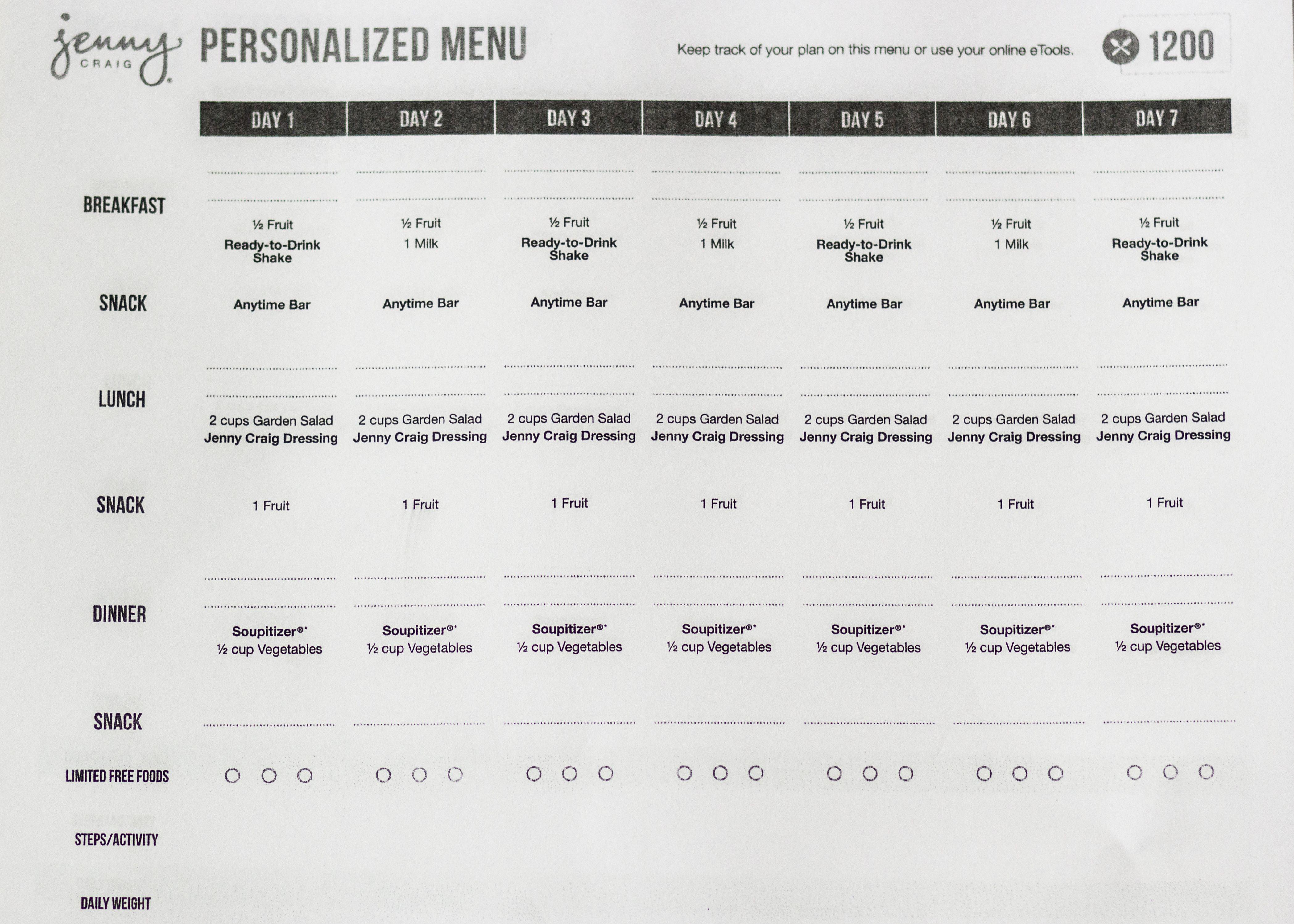 Jenny Craig Personalized menu for a 1200 calorie diet | Diet ...
