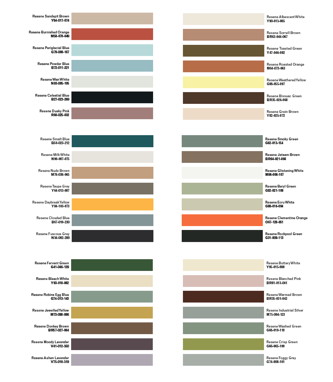 Midcentury modern color palette http decdesignecasa for Modern home colors interior
