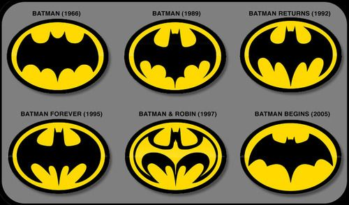 History Of Batman Movie Logos Bat Symbol Pinterest Batman