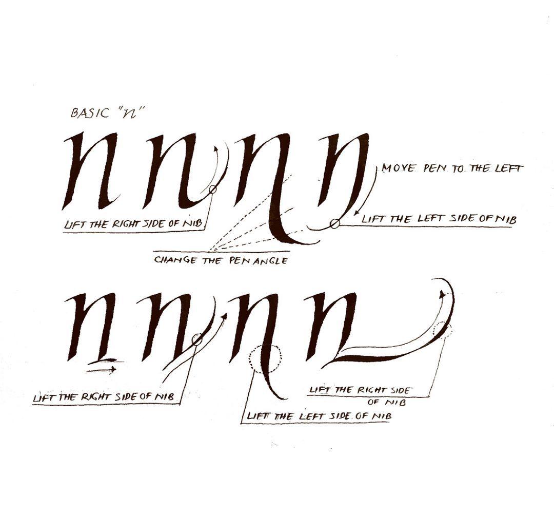 Pin On Calligraphy Hand Writing