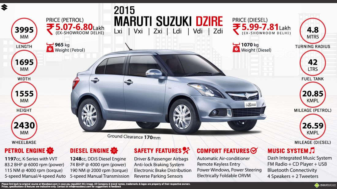 2015 New Maruti Suzuki Swift Dzire Launched At Inr 5 07 Lakh