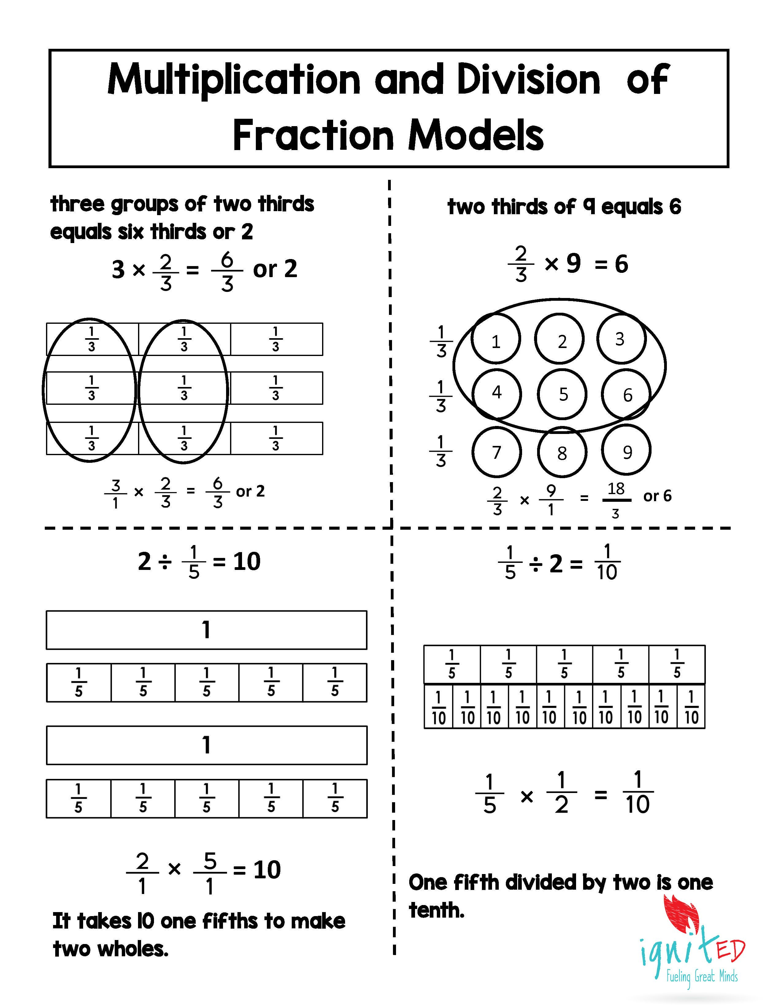 Multiplication And Division Model Of Fractions And Whole Numbers