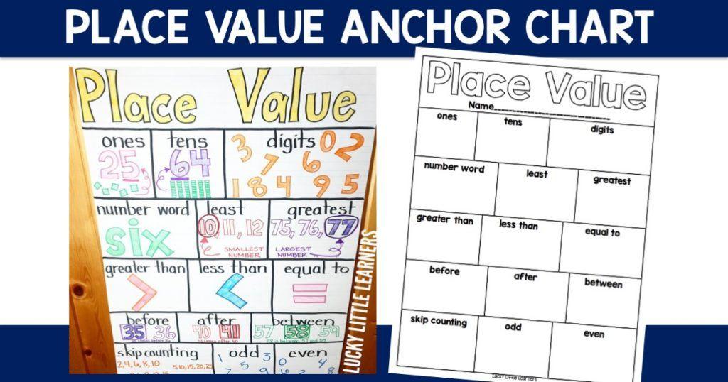 Resource Library Anchor charts, Math anchor charts, 1st