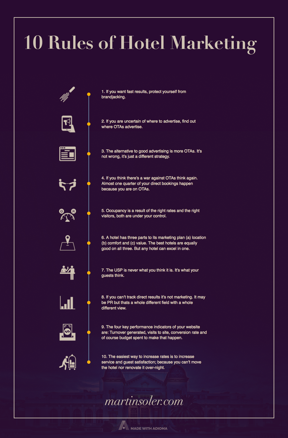 10 Rules Of Hotel Marketing Infographic Hotel Marketing Hotel Management Hospitality Infographic Marketing