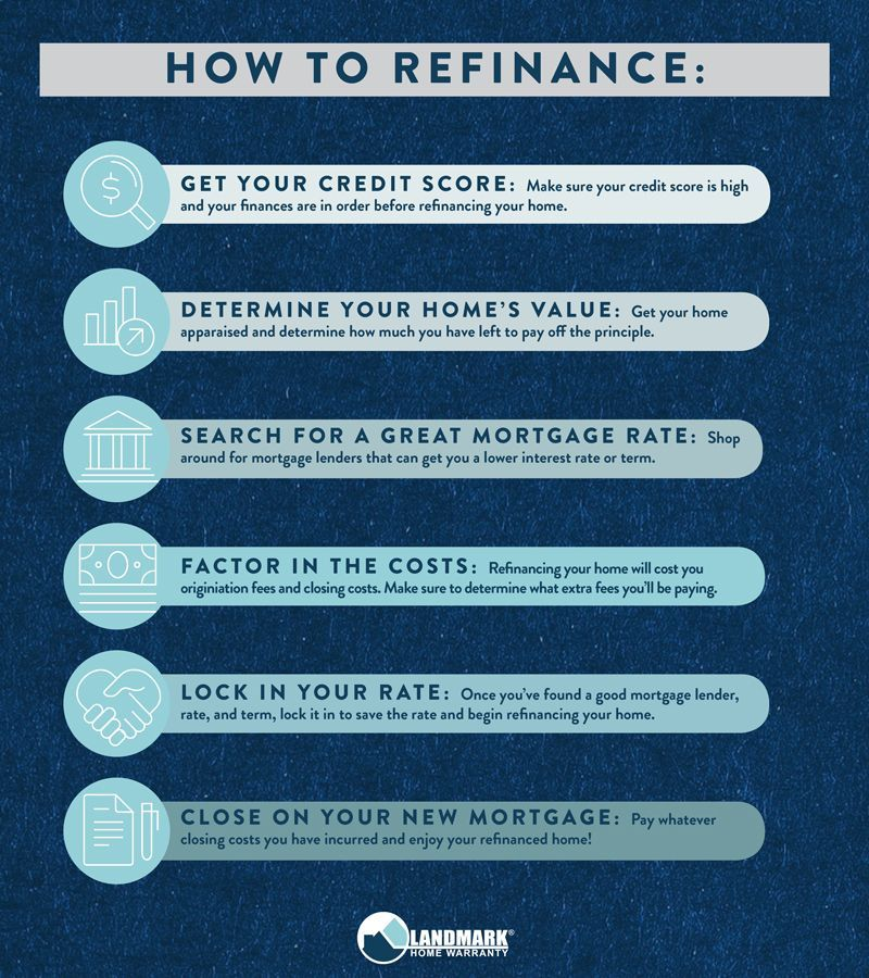 Have You Ever Wondered How To Refinance Your Home Follow These Steps And Check Out The Full Article Refined Home Buying Selling House