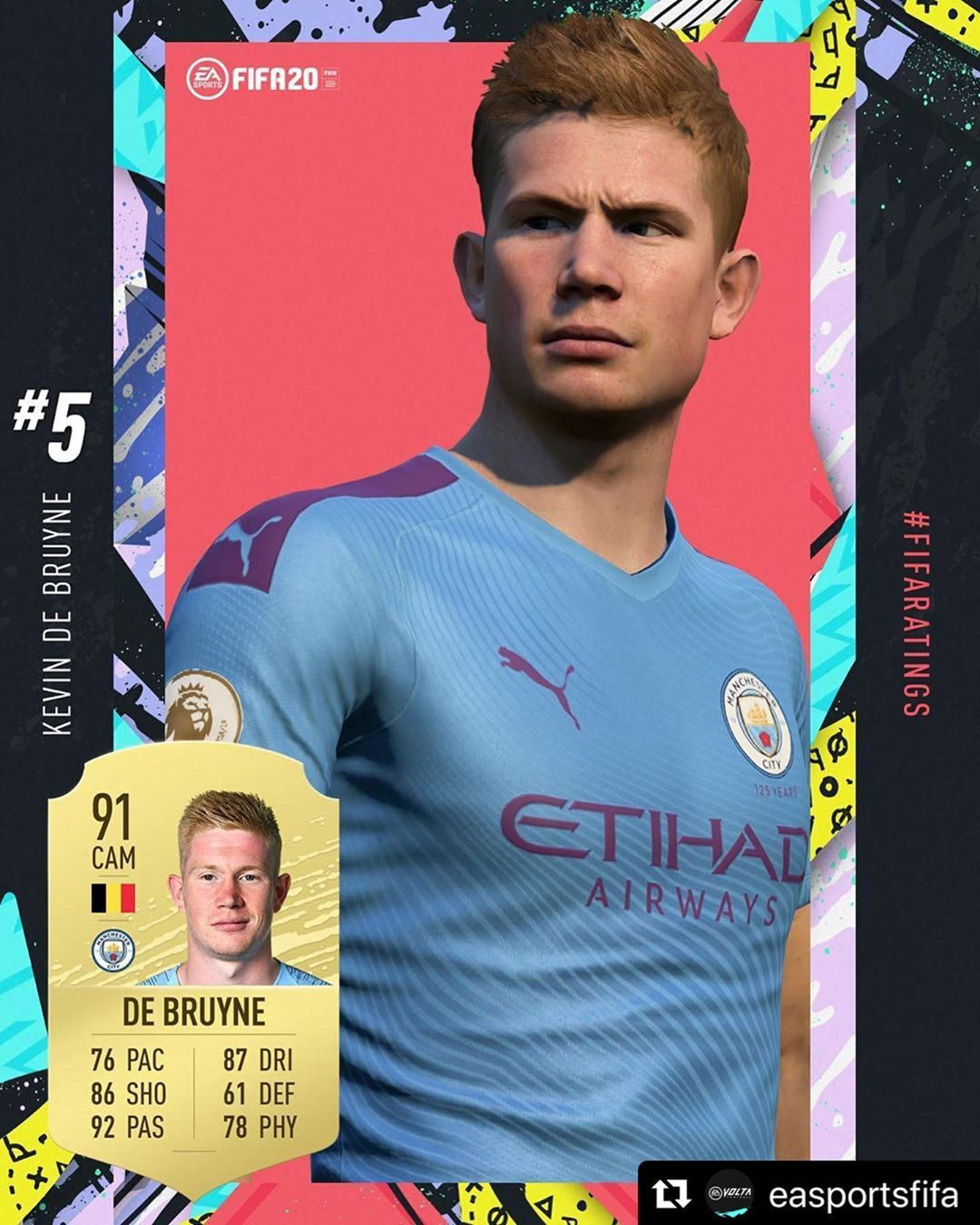 Fifa2020 Manchestercity Debruyne Fifaratings Repost Easportsfifa With Make Repost Passing Level Maestro Click The Link On Fifa Fifa 20 Free Kick