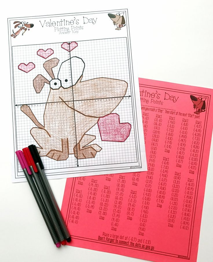Valentines Day Math Activity Plotting Points Mystery Picture