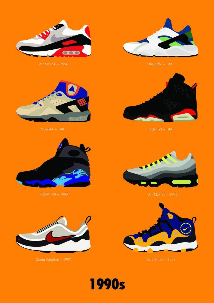official photos b0e0e 621e7 Jordan VI del 1991 le più belle scarpe di sempre Nike sneakers la storia  dei modelli nei poster di Stephen Cheetham