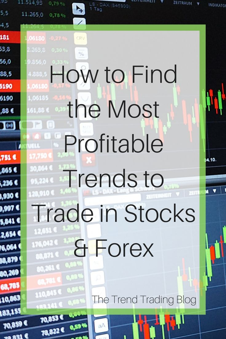 Forex trading vs stock trading which is more profitable