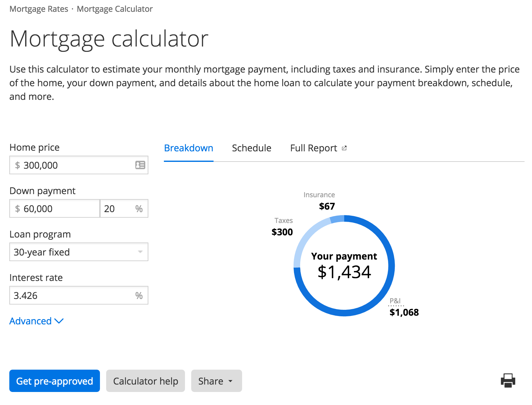 HttpsWwwZillowComMortgageCalculator  Calculator