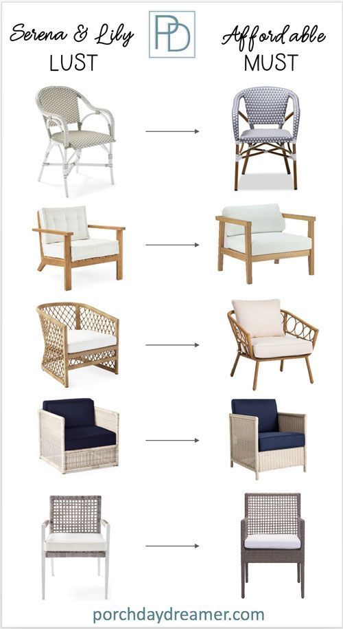 My Secret Source for look-alike Serena  Lily furniture. Save 50% or more on outdoor furniture. March is the best time to buy porch and patio furniture. Buy great looking quality porch and patio furniture for less! #outdoorliving #outdoorfurniture #patiofurniture #porchfurniture #outdoorfurnitureonabudget #serenalily #savemoney #porchdaydreamer