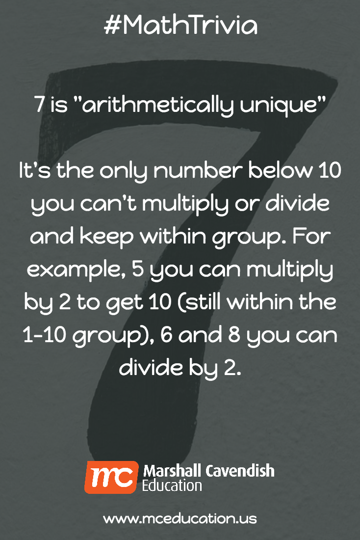 B76d1e9e1814f9810647f51f6a00cc2c56fad4c8 31eebd409b36364f41c79c18b927eb0f5686df46 Linkedin 734 1100 Math Quotes Math Facts Math Practices [ 1100 x 734 Pixel ]