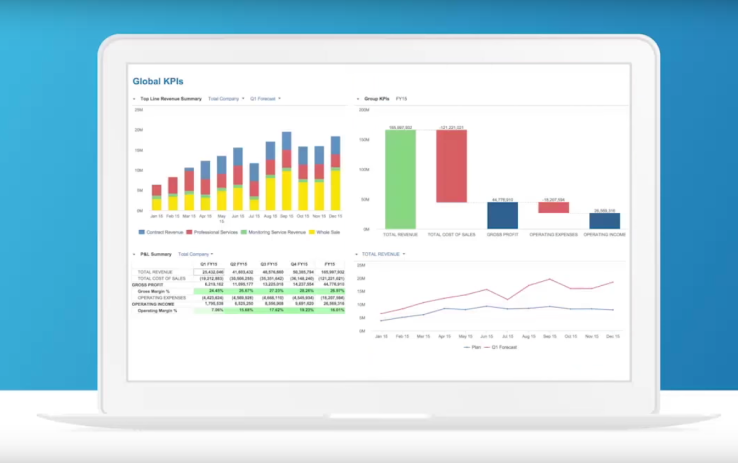 With $90 Million In New Funding And Unicorn Status Anaplan Looks Ahead to IPO