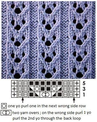 Photo of Ajour / Spitzenstricken, #Ajour #Knitting #Lace