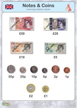 money uk pound home school money worksheets money notes money chart. Black Bedroom Furniture Sets. Home Design Ideas