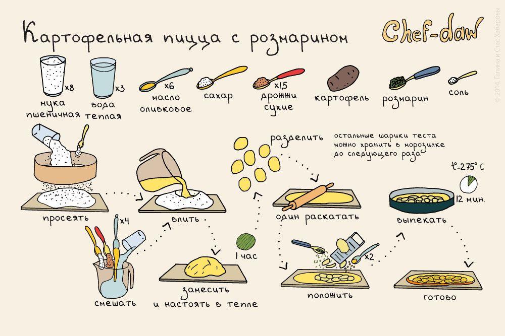 бисквитные рецепты в картинках с матами переплетения получаются живописные