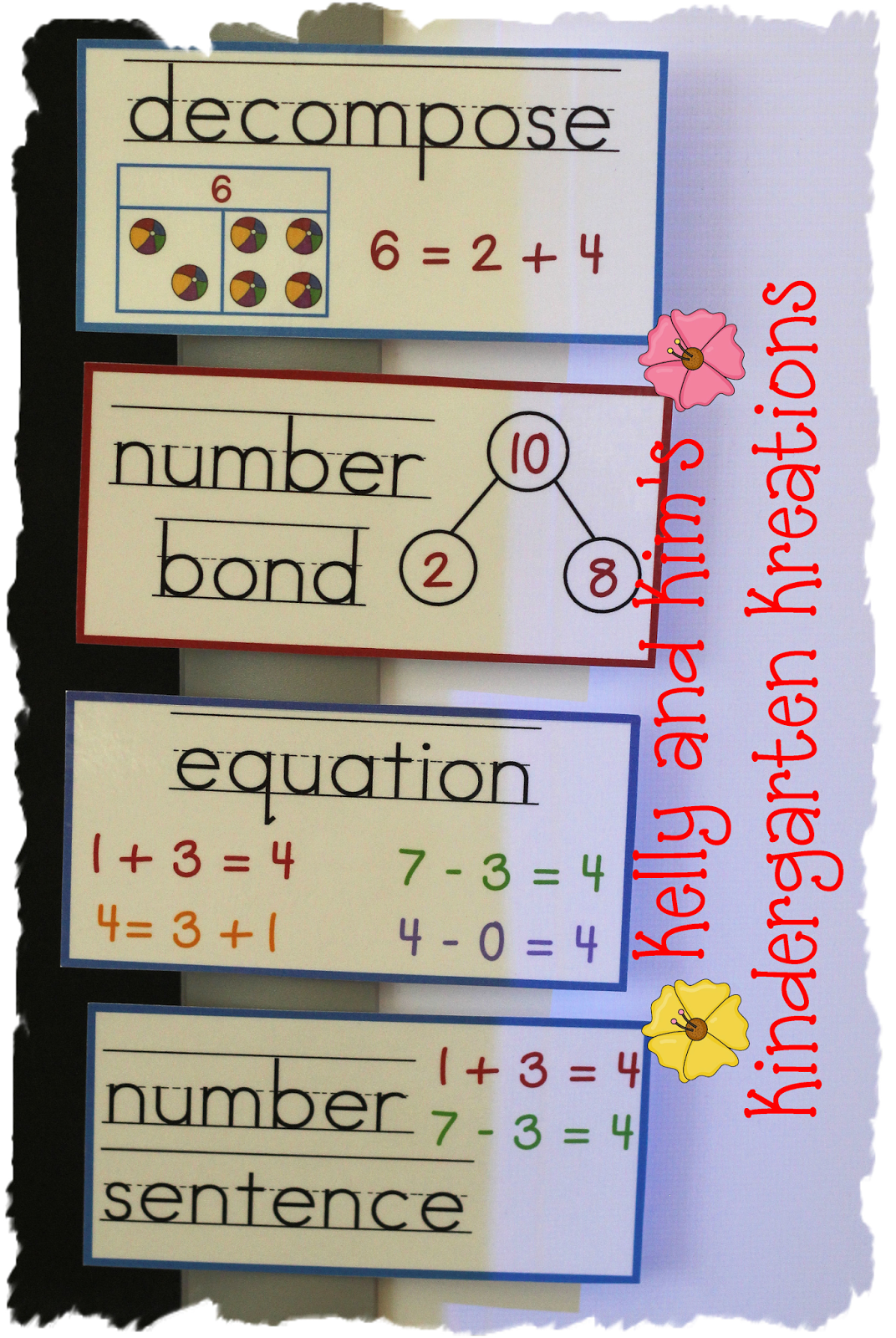 Math Talk Math Word Wall For Important Math Vocabulary And Visuals For Young Learners