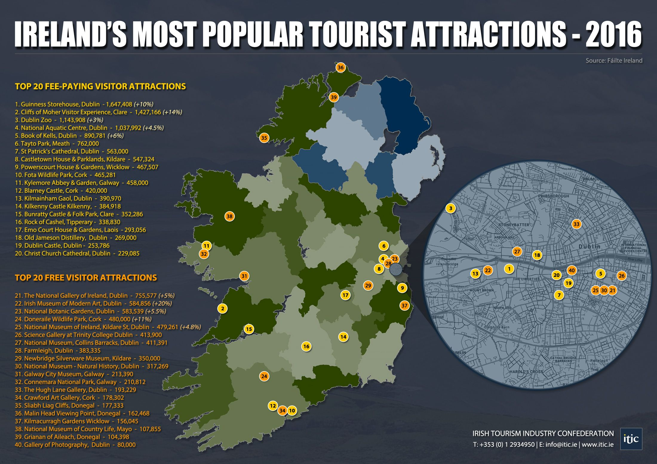 Map Of Ireland Tourist Spots.Ireland Map Tourist Attractions Travelsfinders Com Ireland