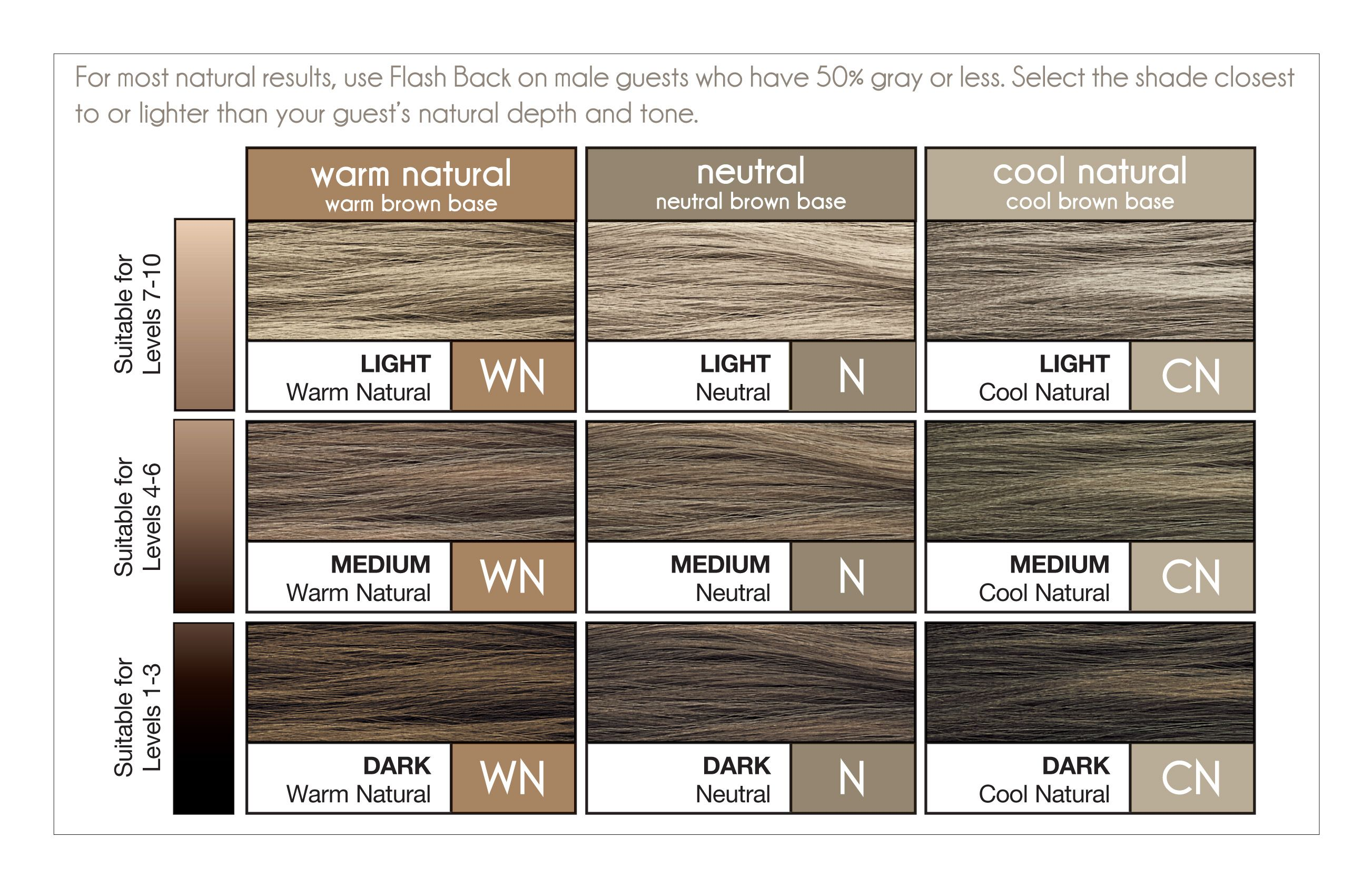 Paul mitchell flash back for men swatch chart paul mitchell paul mitchell flash back for men swatch chart nvjuhfo Image collections