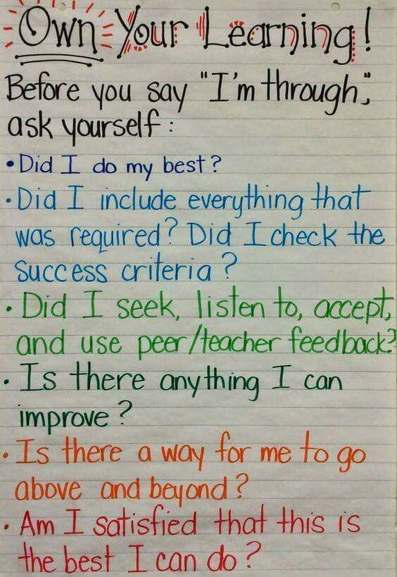 Owm ypur Learning anchor chart