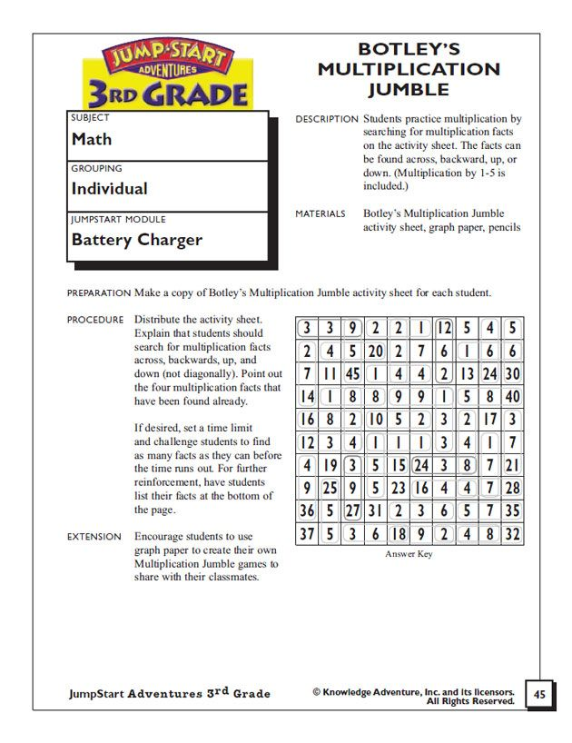 Botley's Multiplication Jumble – Multiplication Problems for Grade ...