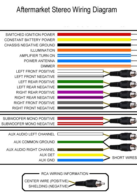 Electrical Wiring : Aftermarket Stereo Wiring Diagram Jvc