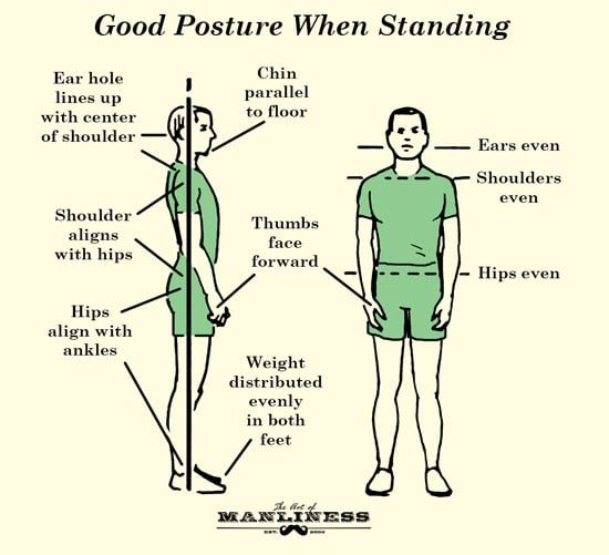 Good Posture  Its Importance  Benefits  And How