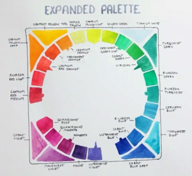 Quiller Expanded Palette Watercolor Palette Learn Watercolor
