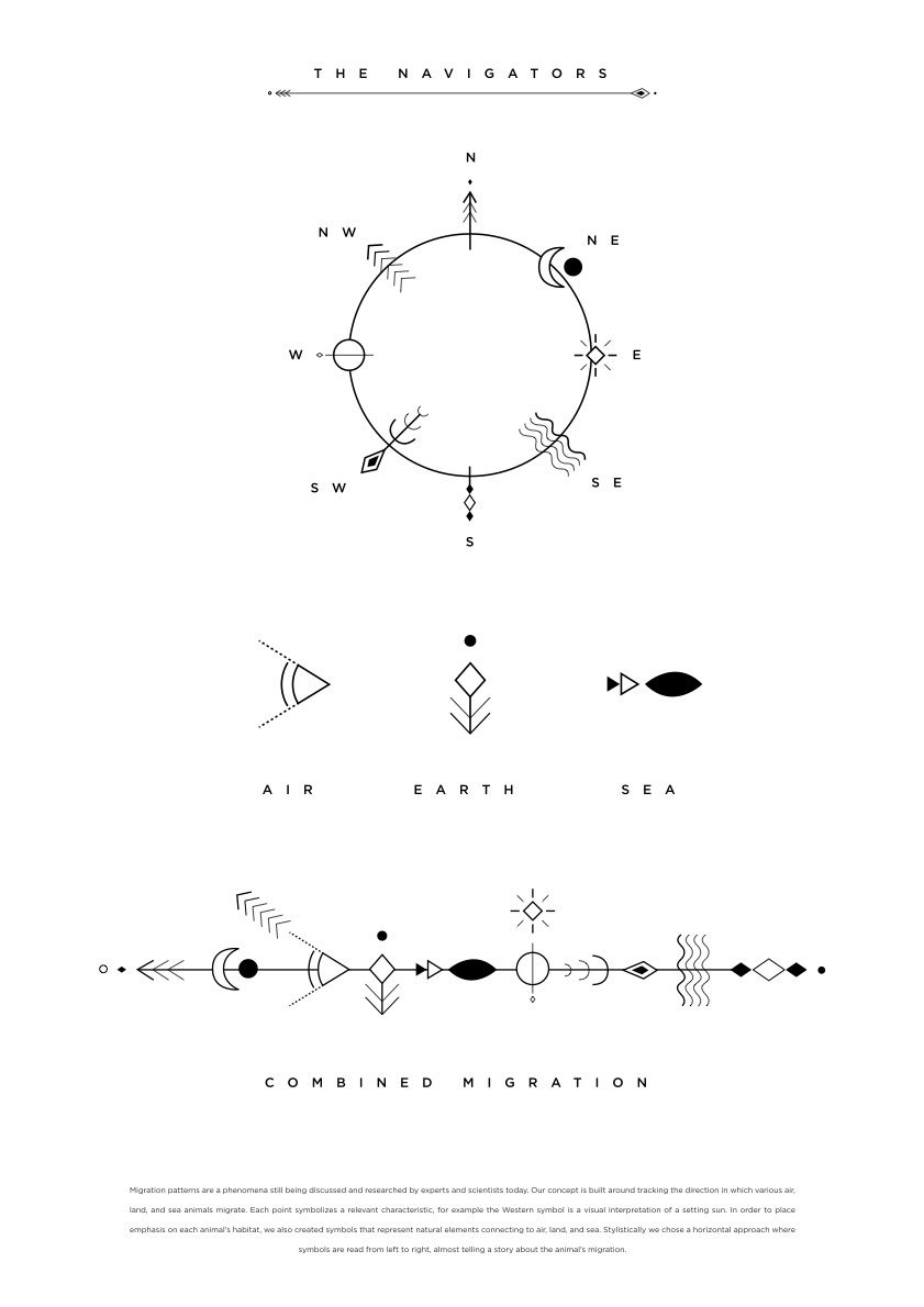 The Navigators Group Project The Phaistos Project Glyph Tattoo Simplistic Tattoos Symbolic Tattoos