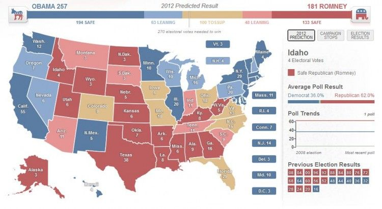 40 Interactive graphics about the US election | US Elections ...