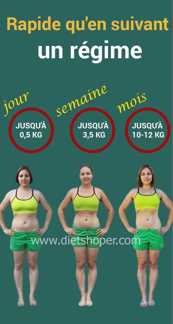 Rapide qu'en suivant un régime en 2020   Perte de poids ...