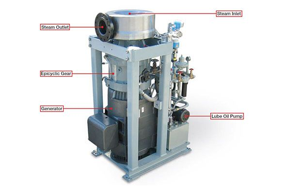 how to make a steam turbine at home
