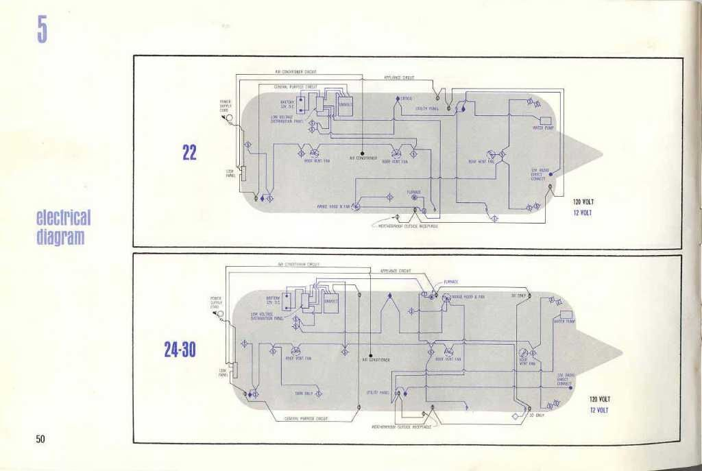 Wiring Diagram For 1967 Tradewind 24 Ft Airstream Forums Airstream Vintage Airstream Electrical Diagram