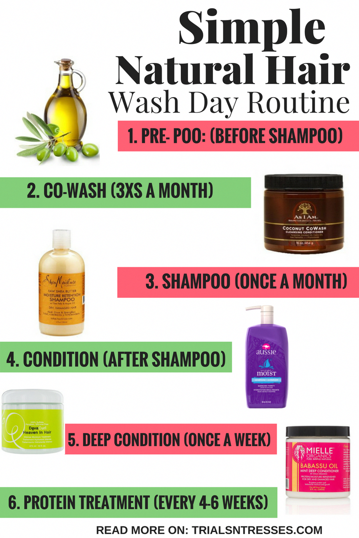 Simple Natural Hair Wash Day Routine - Trials N Tresses