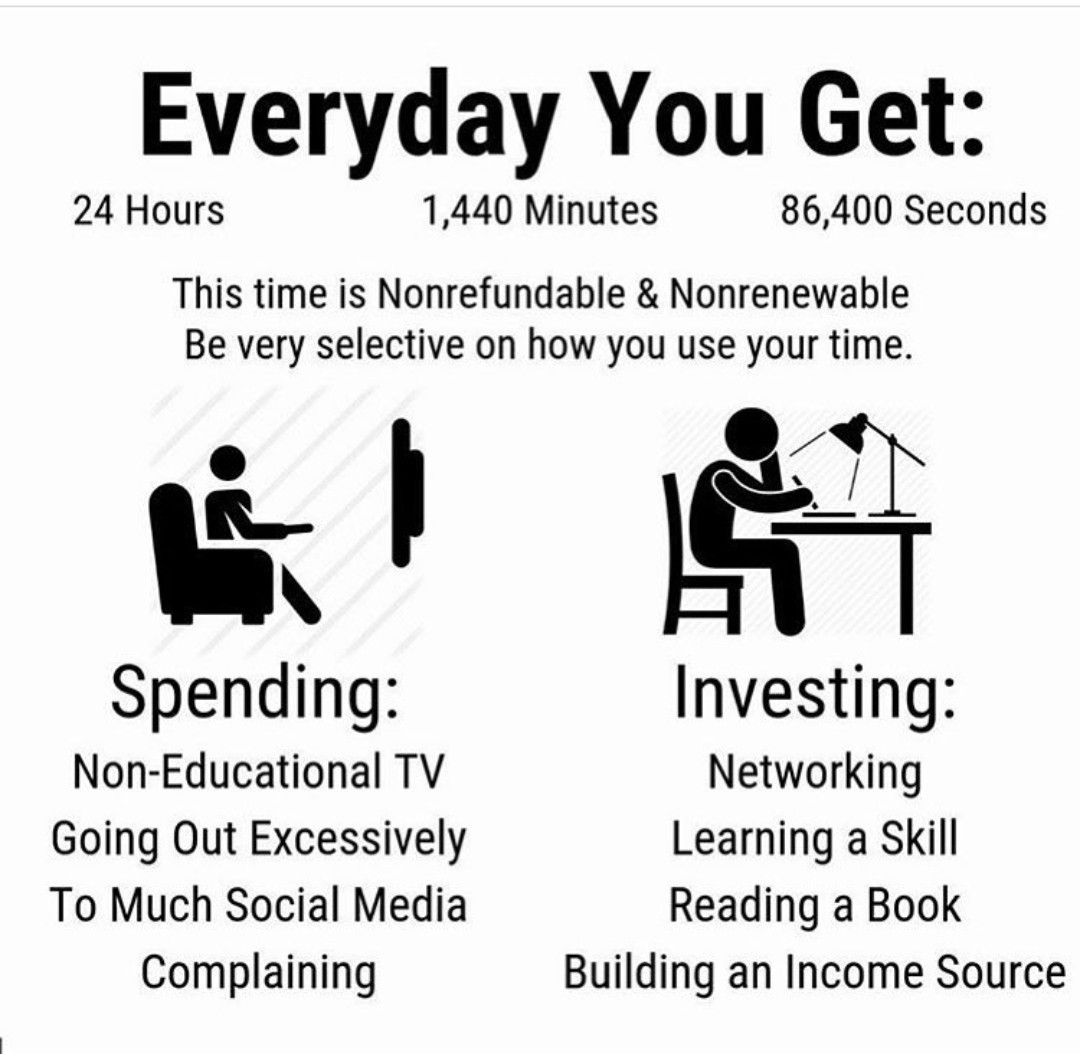 Pin by Sabina ExpoFit on Balance Investing